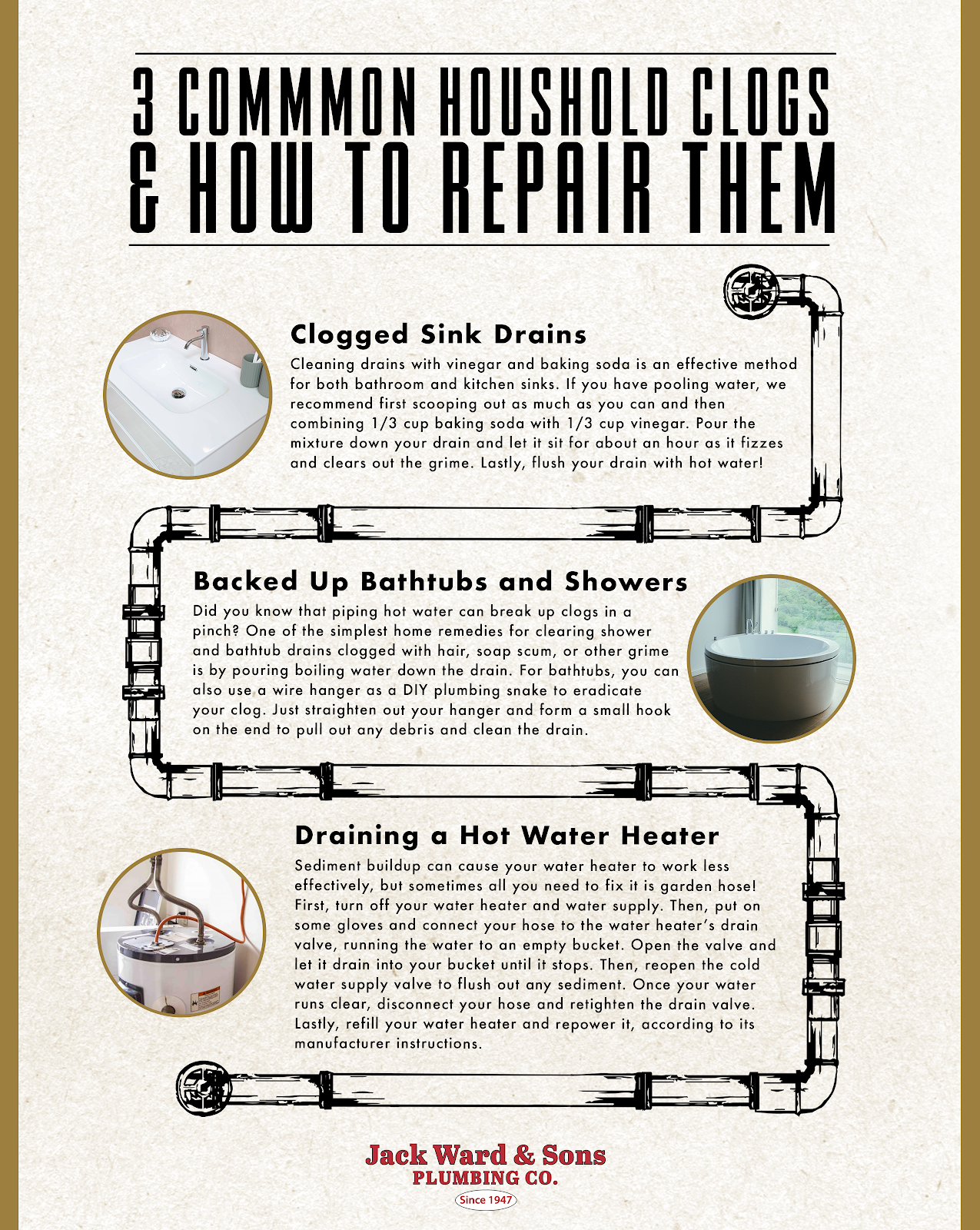infographic explaining common household clogs and how to repair them